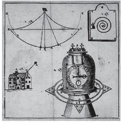 Timekeeper 2 Invention of Marine Chronometer
