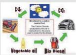 Aqua product New Zealand's Igae Biodiesel