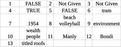 Bondi Beach answers