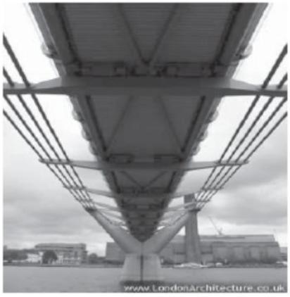 London Swaying Footbridge