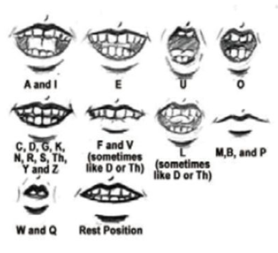 Mechanisms of Linguistic Change