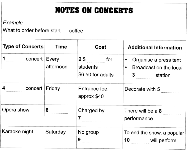 Notes On Concerts