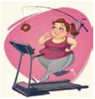 stealth Forces in weight Loss