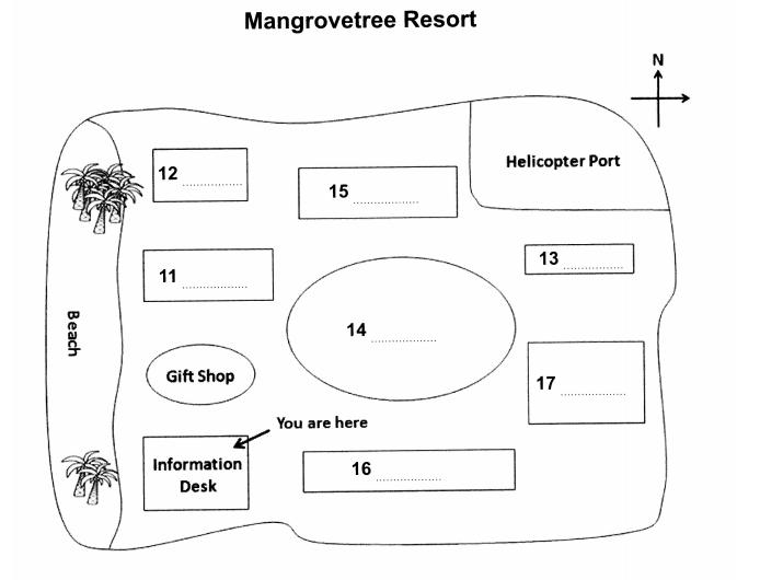 Mangrovetree Resort
